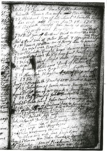 Preview medium baptism john stone 15 jan 1786